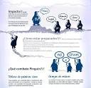Google Penguin, ¿Cómo nos afecta?