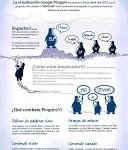 penguin-infografia-en-espanol