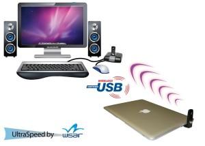 WISAIR WIRELESS USB DISPLAYDOCK FOR MACBOOKS